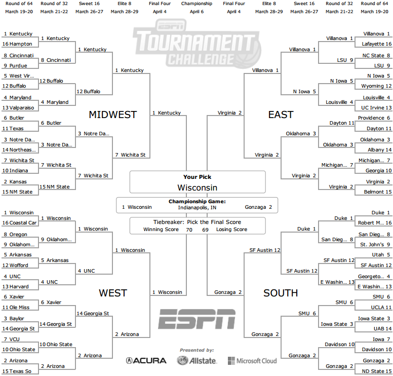 Predictive Madness - Machine Learning and Modeling NCAA Basketball